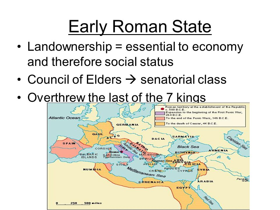 Early Roman State Landownership = essential to economy and therefore social status Council of Elders senatorial class Overthrew the last of the 7 king