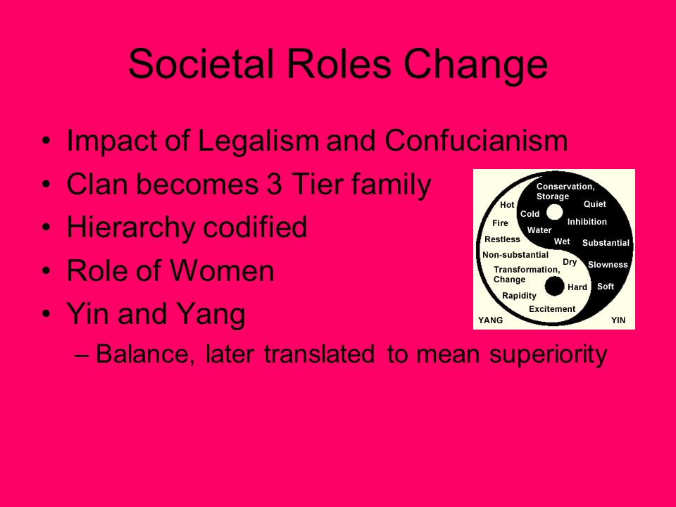 Societal Roles Change Impact of Legalism and Confucianism Clan becomes 3 Tier family Hierarchy codified Role of Women Yin and Yang –Balance, later translated to mean superiority