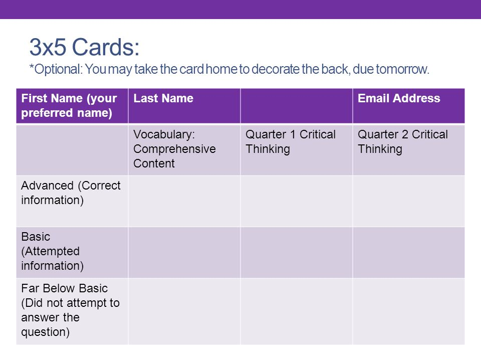 3x5 Cards: *Optional: You may take the card home to decorate the back, due tomorrow.