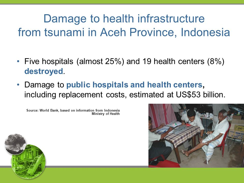 Five hospitals (almost 25%) and 19 health centers (8%) destroyed.