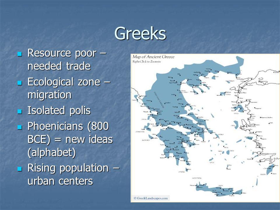 Greeks Resource poor – needed trade Resource poor – needed trade Ecological zone – migration Ecological zone – migration Isolated polis Isolated polis