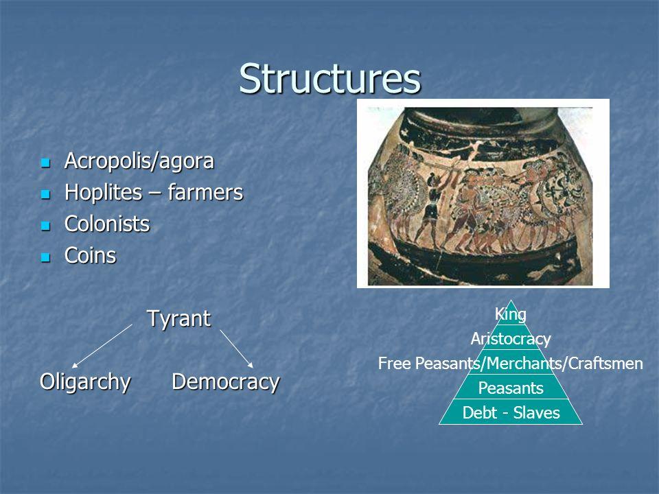 Structures Acropolis/agora Acropolis/agora Hoplites – farmers Hoplites – farmers Colonists Colonists Coins CoinsTyrant Oligarchy Democracy King Aristo