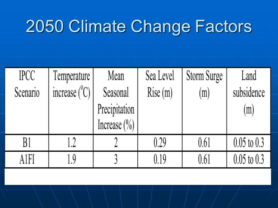 2050 Climate Change Factors