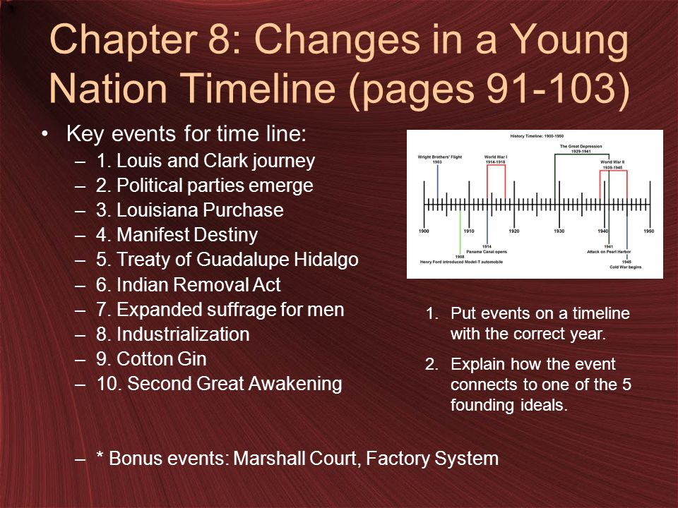 Chapter 8: Changes in a Young Nation Timeline (pages 91-103) Key events for time line: –1.