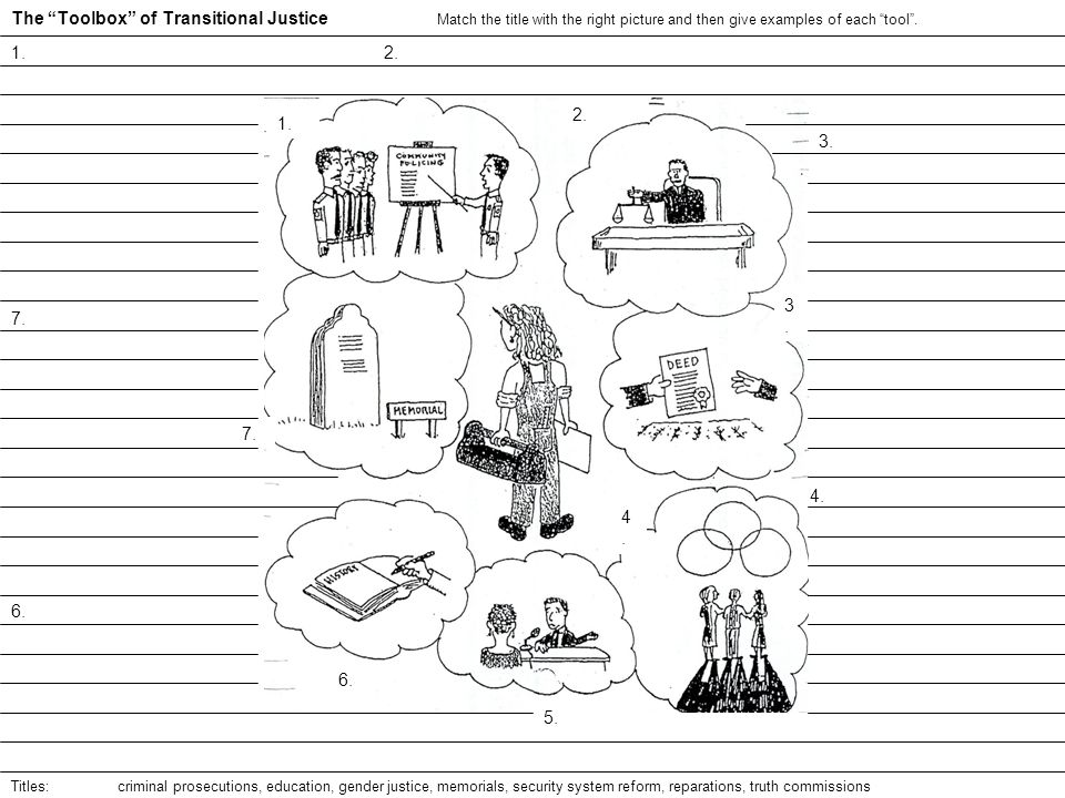 The Toolbox of Transitional Justice Match the title with the right picture and then give examples of each tool. 1. 2. 3.3. 4.4. 5. 6. 7. 1.2. 3. 4. 6.