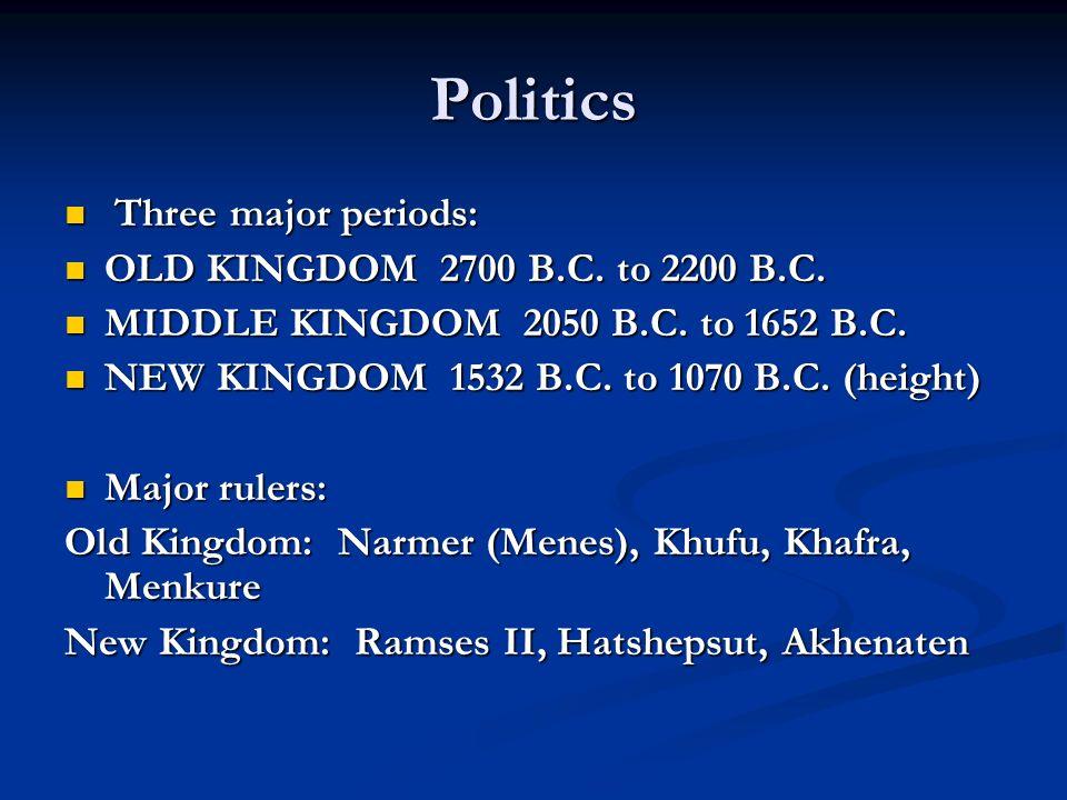 Politics Three major periods: Three major periods: OLD KINGDOM 2700 B.C. to 2200 B.C. OLD KINGDOM 2700 B.C. to 2200 B.C. MIDDLE KINGDOM 2050 B.C. to 1