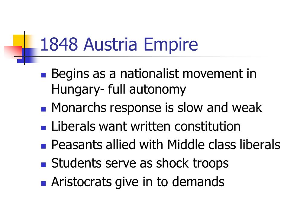 1848 Austria Empire Begins as a nationalist movement in Hungary- full autonomy Monarchs response is slow and weak Liberals want written constitution Peasants allied with Middle class liberals Students serve as shock troops Aristocrats give in to demands