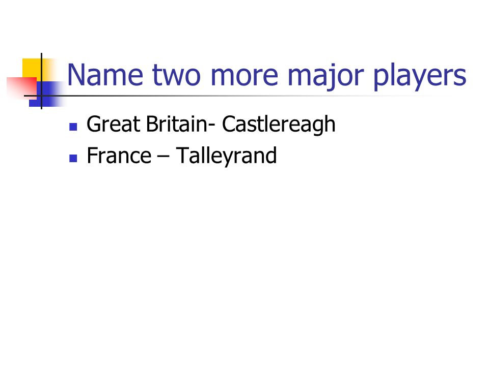 Name two more major players Great Britain- Castlereagh France – Talleyrand