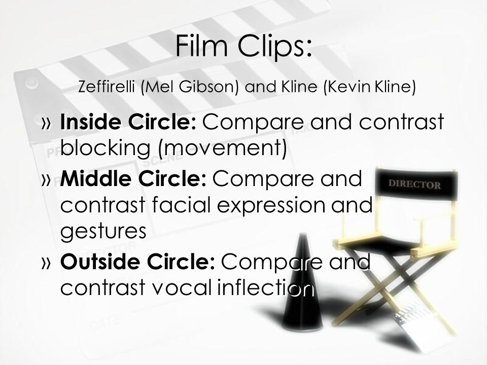 Film Clips: Zeffirelli (Mel Gibson) and Kline (Kevin Kline) » Inside Circle: Compare and contrast blocking (movement) » Middle Circle: Compare and contrast facial expression and gestures » Outside Circle: Compare and contrast vocal inflection » Inside Circle: Compare and contrast blocking (movement) » Middle Circle: Compare and contrast facial expression and gestures » Outside Circle: Compare and contrast vocal inflection
