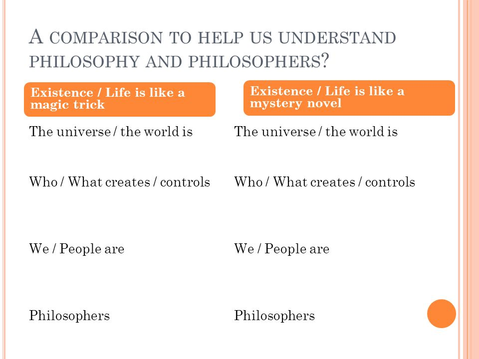 A COMPARISON TO HELP US UNDERSTAND PHILOSOPHY AND PHILOSOPHERS .