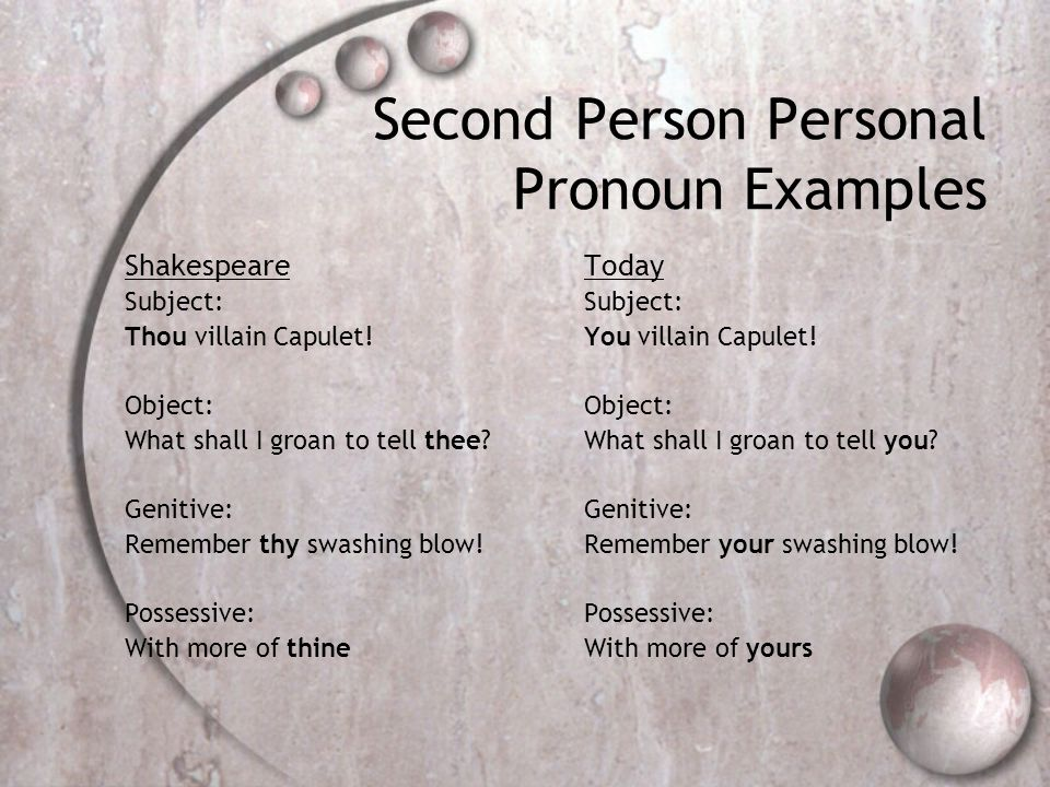 Second Person Personal Pronoun Examples Shakespeare Subject: Thou villain Capulet.