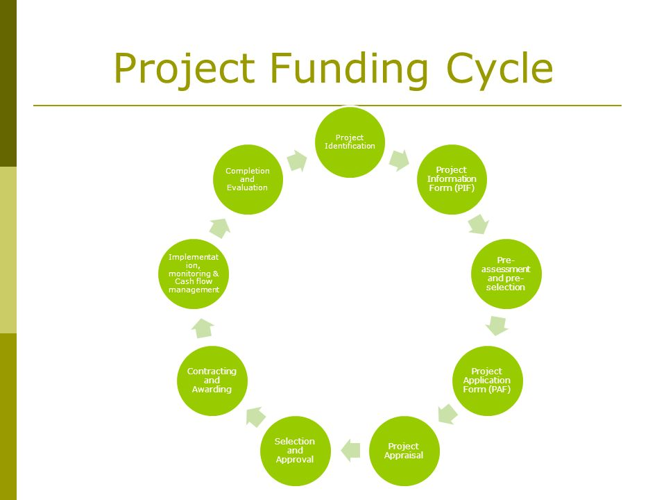 Project Funding Cycle Project Identification Project Information Form (PIF) Pre- assessment and pre- selection Project Application Form (PAF) Project Appraisal Selection and Approval Contracting and Awarding Implementat ion, monitoring & Cash flow management Completion and Evaluation