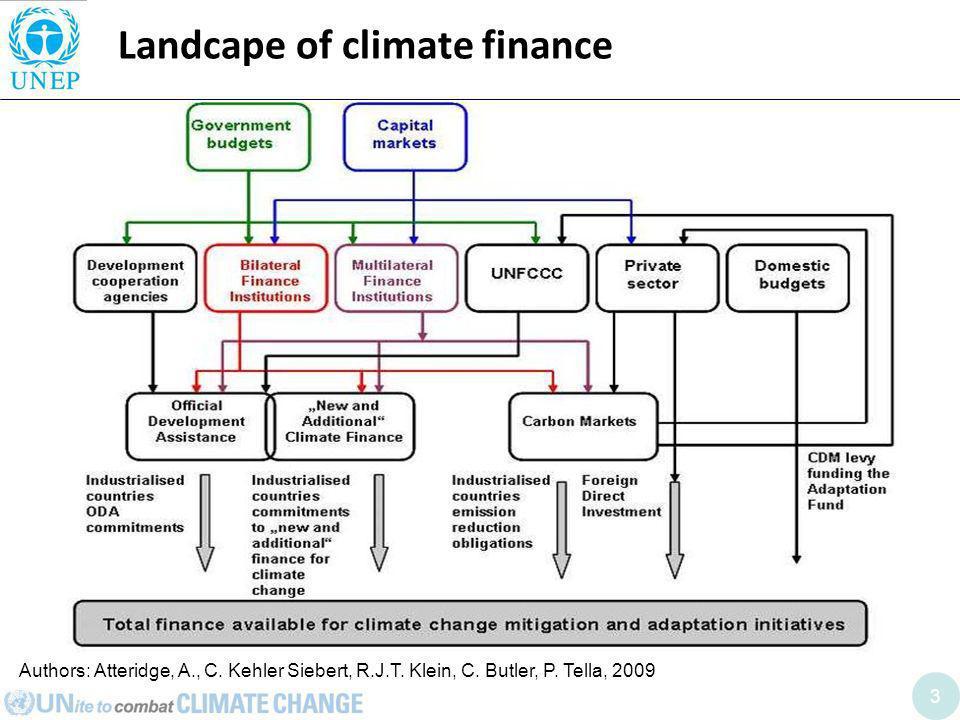3 Landcape of climate finance Authors: Atteridge, A., C.