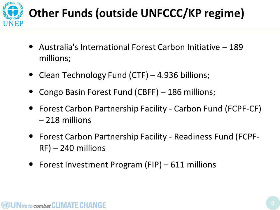 8 Other Funds (outside UNFCCC/KP regime) Australia s International Forest Carbon Initiative – 189 millions; Clean Technology Fund (CTF) – 4.936 billions; Congo Basin Forest Fund (CBFF) – 186 millions; Forest Carbon Partnership Facility - Carbon Fund (FCPF-CF) – 218 millions Forest Carbon Partnership Facility - Readiness Fund (FCPF- RF) – 240 millions Forest Investment Program (FIP) – 611 millions