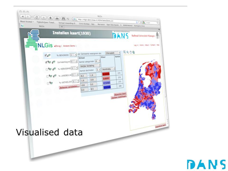 Visualised data