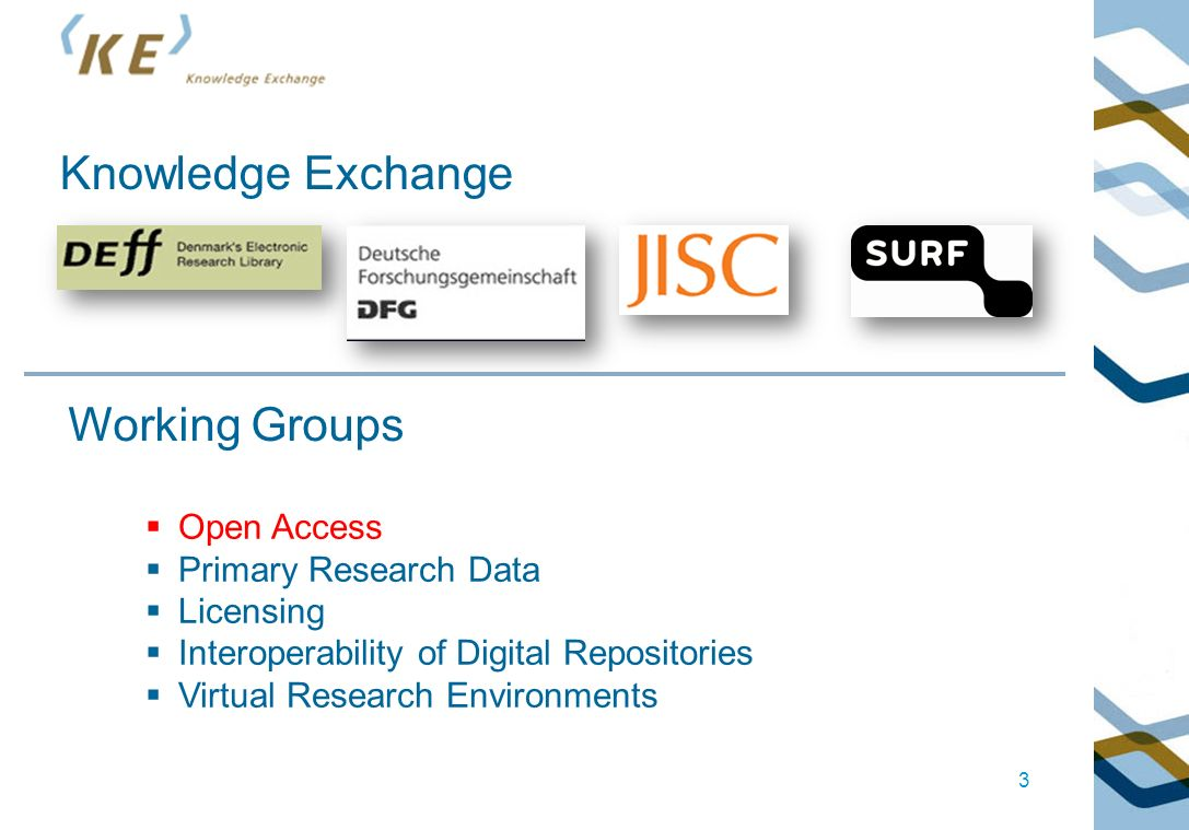 3 Knowledge Exchange Working Groups Open Access Primary Research Data Licensing Interoperability of Digital Repositories Virtual Research Environments