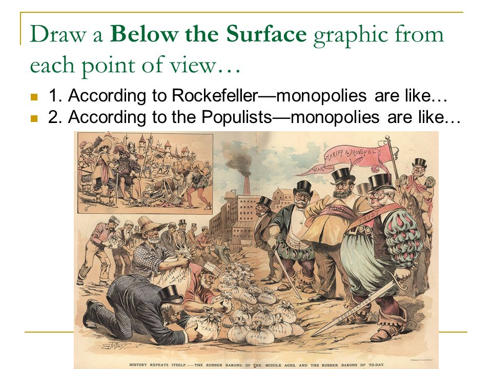 Draw a Below the Surface graphic from each point of view… 1. According to Rockefellermonopolies are like… 2. According to the Populistsmonopolies are