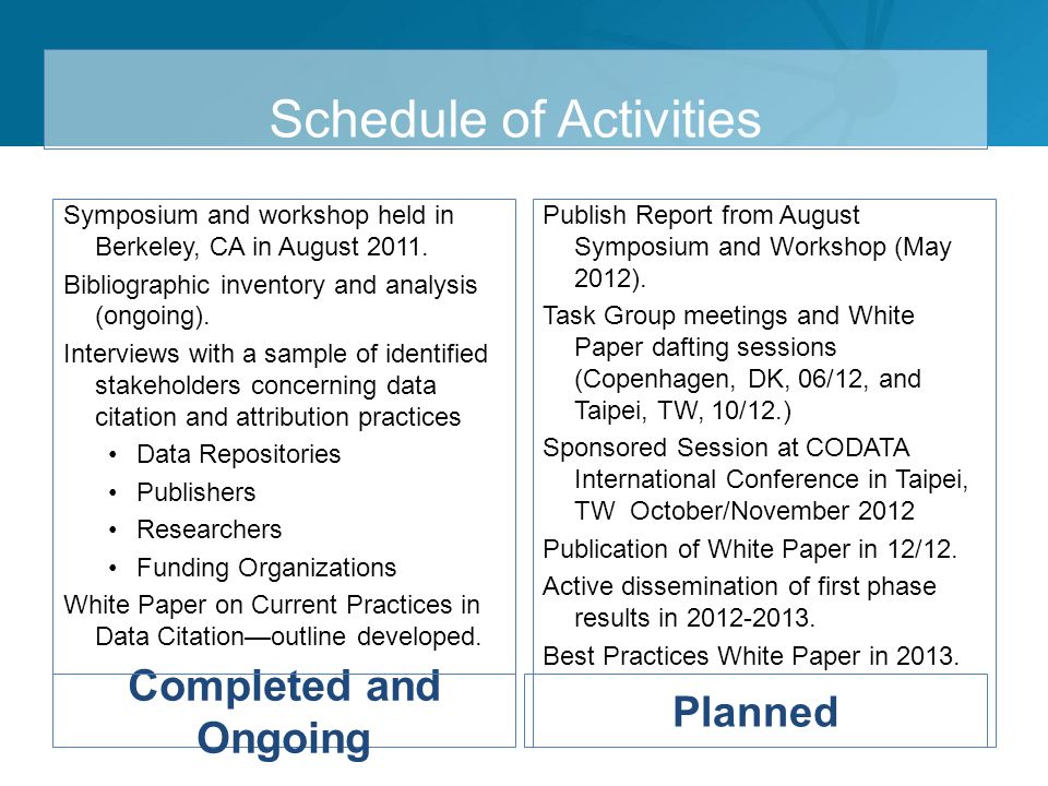Schedule of Activities Completed and Ongoing Planned Symposium and workshop held in Berkeley, CA in August 2011.