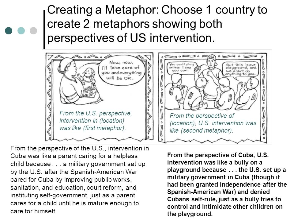 Creating a Metaphor: Choose 1 country to create 2 metaphors showing both perspectives of US intervention. From the U.S. perspective, intervention in (