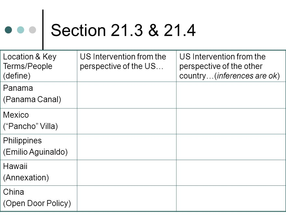 Section 21.3 & 21.4 Location & Key Terms/People (define) US Intervention from the perspective of the US… US Intervention from the perspective of the o