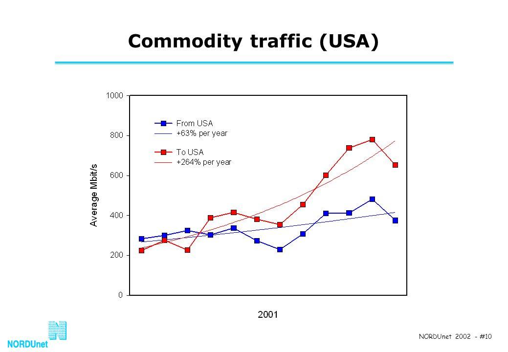NORDUnet 2002 - #10 Commodity traffic (USA)