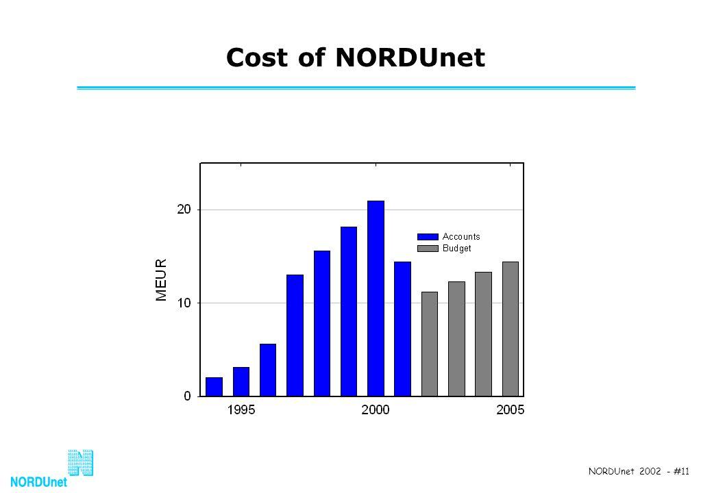 NORDUnet 2002 - #11 Cost of NORDUnet