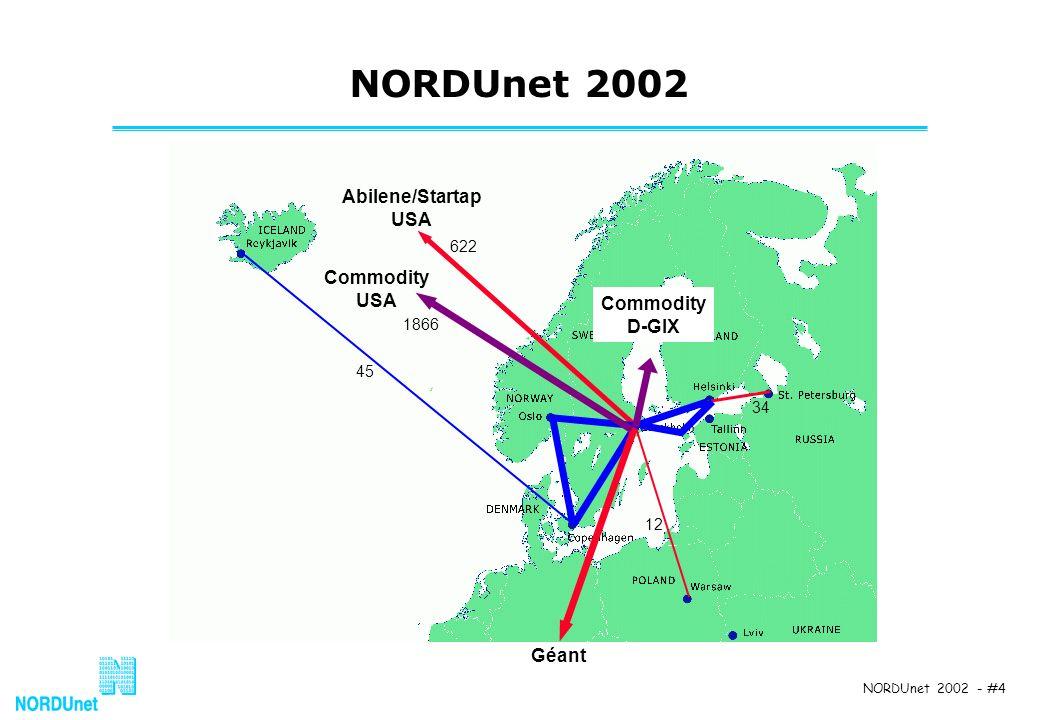 NORDUnet 2002 - #4 NORDUnet 2002 45 34 12 Géant Commodity D-GIX 1866 622 Commodity USA Abilene/Startap USA