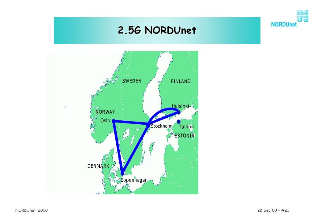 28 Sep 00 - #21NORDUnet 2000 2.5G NORDUnet