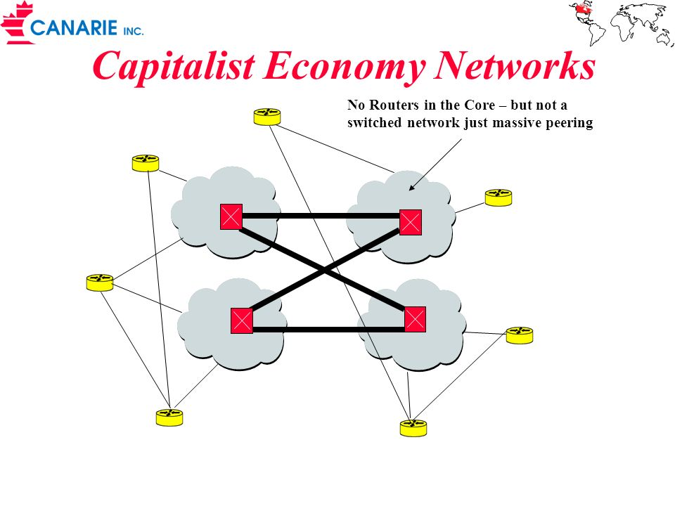 Capitalist Economy Networks No Routers in the Core – but not a switched network just massive peering