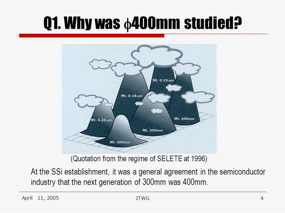 April 11, 2005 ITWG5 Q2.What have been the SSi main technical success.