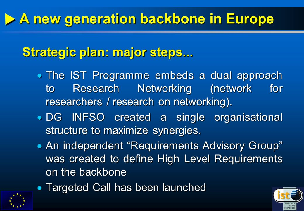 A new generation backbone in Europe Strategic plan: major steps... The IST Programme embeds a dual approach to Research Networking (network for resear