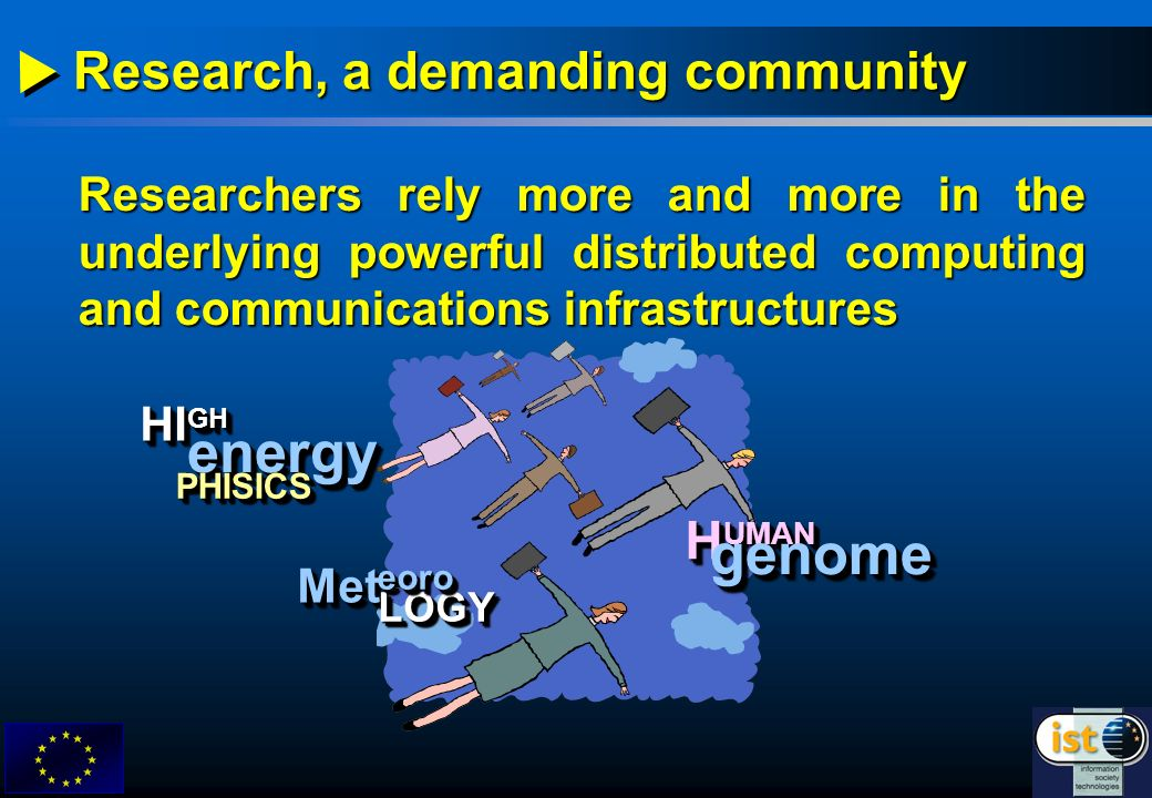 Researchers rely more and more in the underlying powerful distributed computing and communications infrastructures Research, a demanding community HI GH energyenergy PHISICSPHISICS H UMAN genomegenome MetMet LOGYLOGY eoroeoro