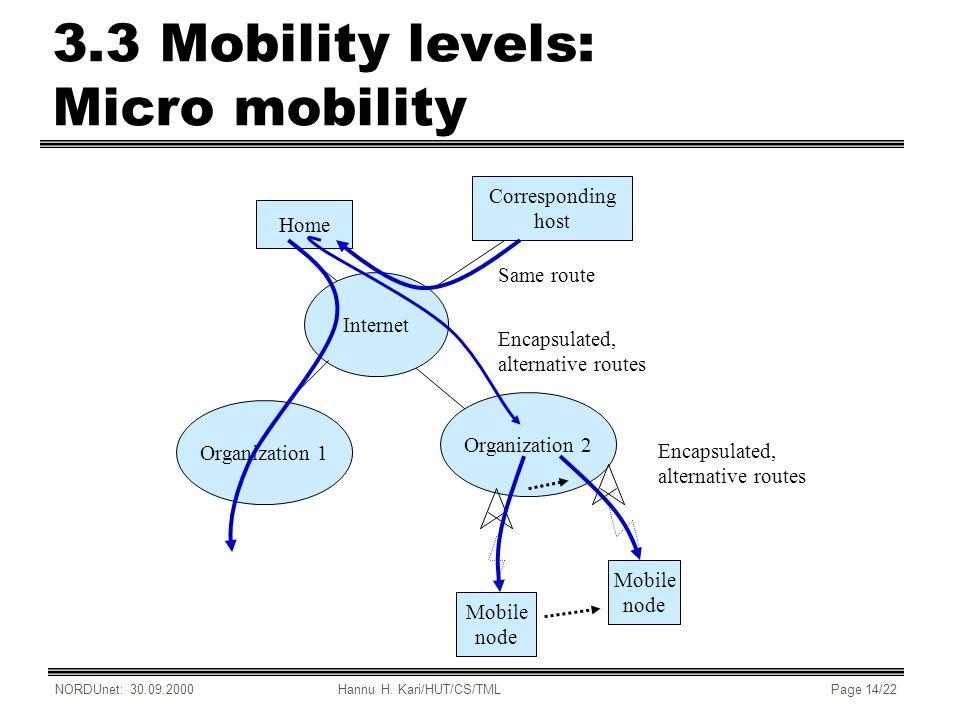 NORDUnet: 30.09.2000Hannu H. Kari/HUT/CS/TMLPage 14/22 3.3 Mobility levels: Micro mobility Internet Home Organization 1 Organization 2 Corresponding h