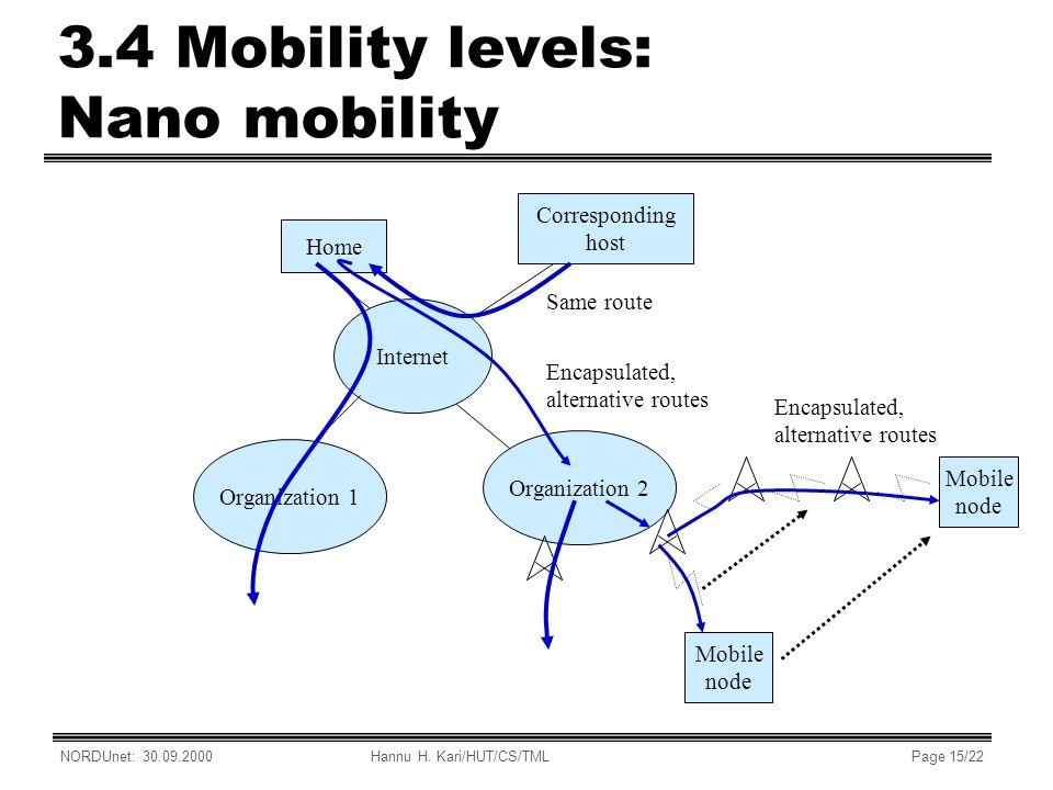NORDUnet: 30.09.2000Hannu H. Kari/HUT/CS/TMLPage 15/22 3.4 Mobility levels: Nano mobility Internet Home Organization 1 Organization 2 Corresponding ho