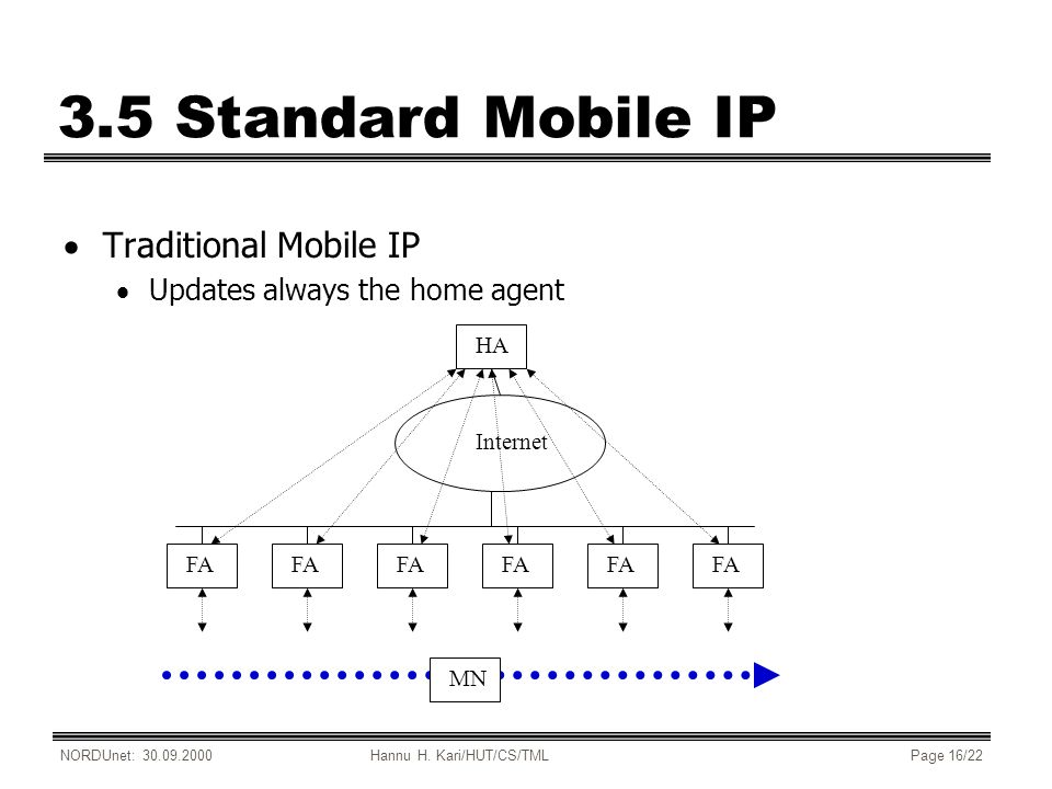 NORDUnet: 30.09.2000Hannu H. Kari/HUT/CS/TMLPage 16/22 3.5 Standard Mobile IP Traditional Mobile IP Updates always the home agent Internet HA FA MN FA