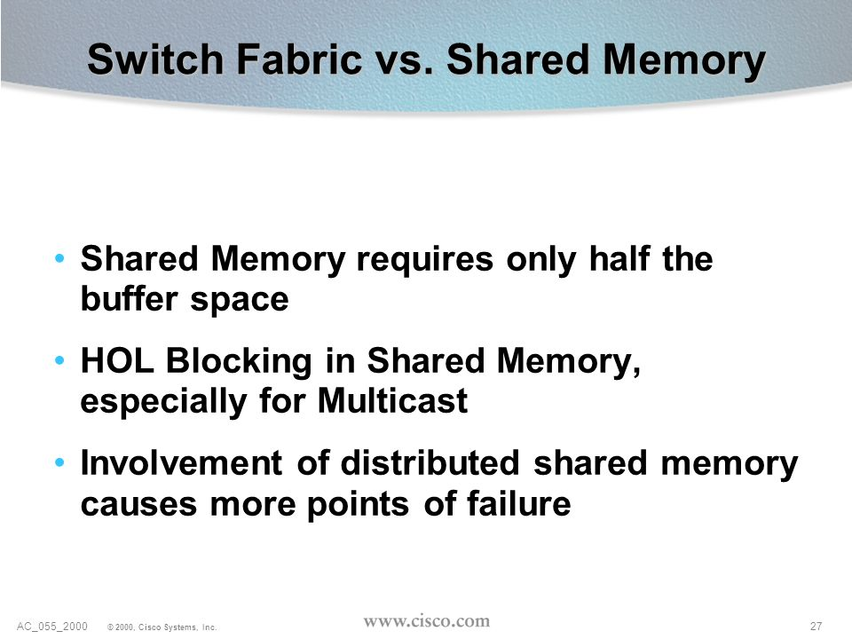 27AC_055_2000 © 2000, Cisco Systems, Inc. Switch Fabric vs.