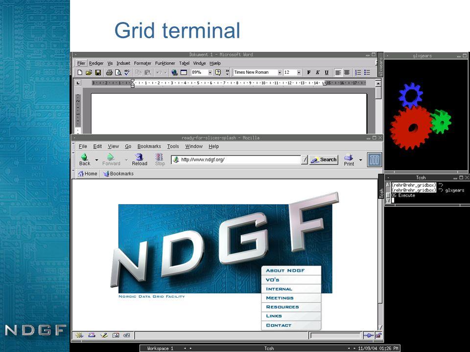 Grid terminal