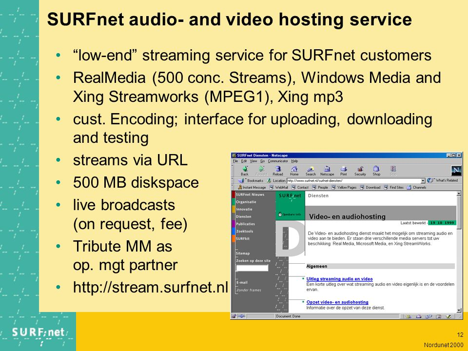 11 Nordunet 2000 Past streaming projects SURF-ACE –Low-end (internet) streaming -> SURFnet video- and audiohosting service (99) Snelnet (98-00) -> SNOB (99) NAA in Academia (99-..)