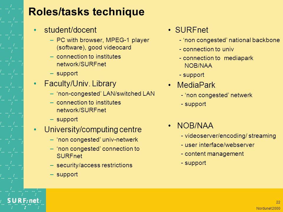 21 Nordunet 2000 Network topology NAA in Academia SURFnet 622 Mbit/s NAA/NOB University Faculty/UL 155 Mbit/s34 Mbit/s- 155 Mbit/s ? ? ? MediaPark Hil