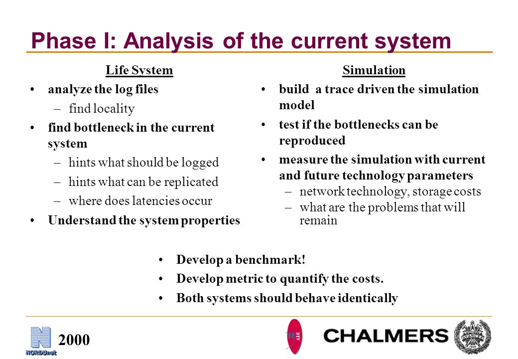 2000 Phase I: Analysis of the current system Life System analyze the log files –find locality find bottleneck in the current system –hints what should be logged –hints what can be replicated –where does latencies occur Understand the system properties Simulation build a trace driven the simulation model test if the bottlenecks can be reproduced measure the simulation with current and future technology parameters –network technology, storage costs –what are the problems that will remain Develop a benchmark.
