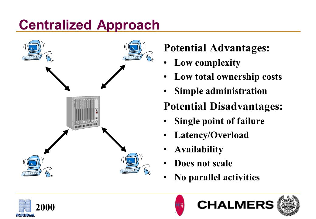 2000 Centralized Approach Potential Advantages: Low complexity Low total ownership costs Simple administration Potential Disadvantages: Single point of failure Latency/Overload Availability Does not scale No parallel activities
