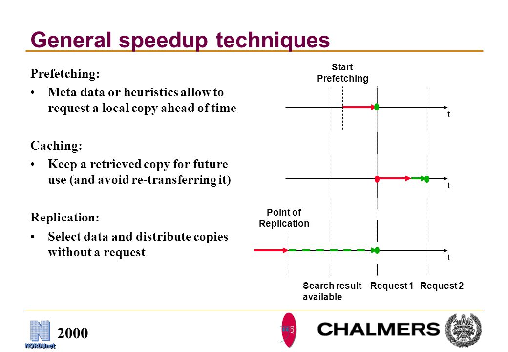 2000 General speedup techniques Prefetching: Meta data or heuristics allow to request a local copy ahead of time Caching: Keep a retrieved copy for future use (and avoid re-transferring it) Replication: Select data and distribute copies without a request t t t Request 1Request 2 Start Prefetching Point of Replication Search result available