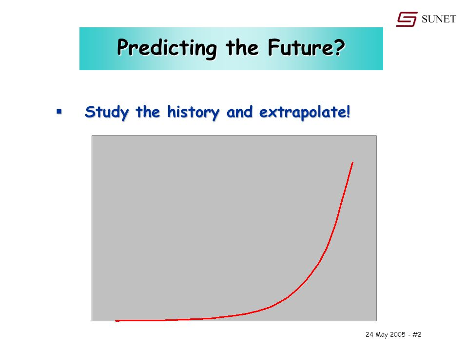 24 May #2 Predicting the Future. Study the history and extrapolate.