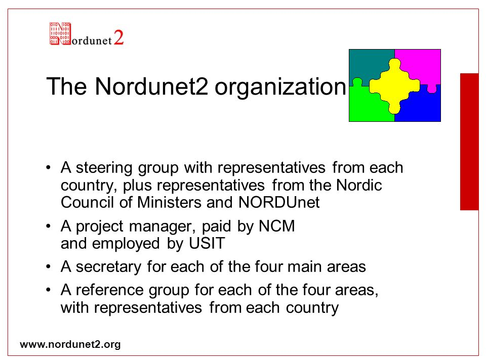 www.nordunet2.org The Nordunet2 organization A steering group with representatives from each country, plus representatives from the Nordic Council of