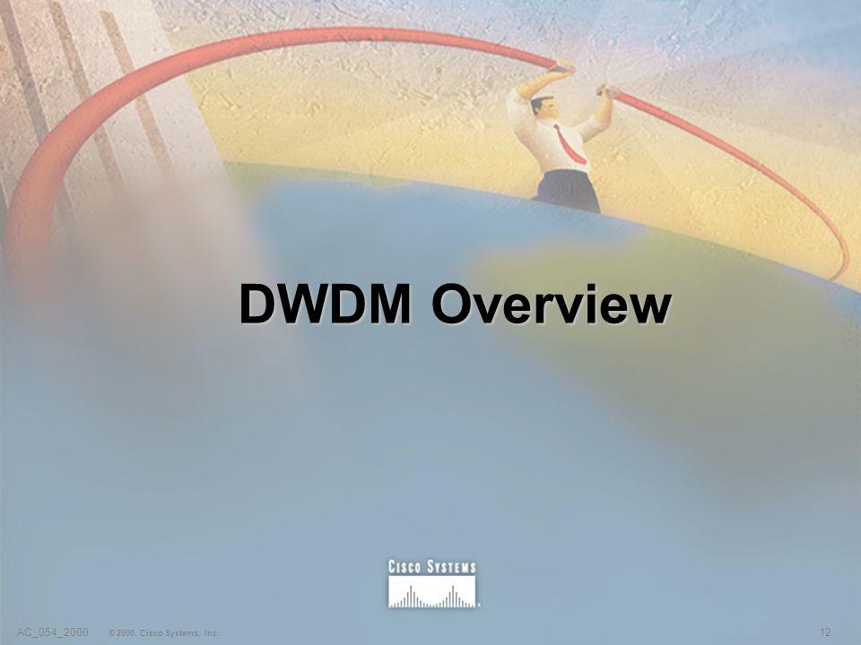 12AC_054_2000 © 2000, Cisco Systems, Inc. DWDM Overview