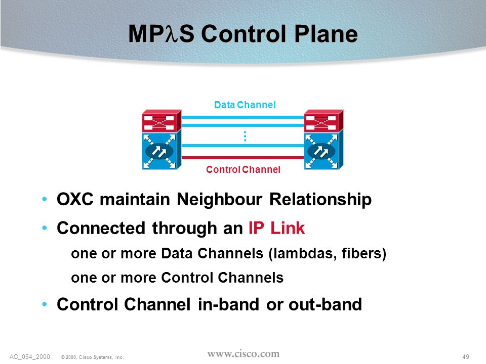 49AC_054_2000 © 2000, Cisco Systems, Inc. MP S Control Plane OXC maintain Neighbour Relationship Connected through an IP Link one or more Data Channel