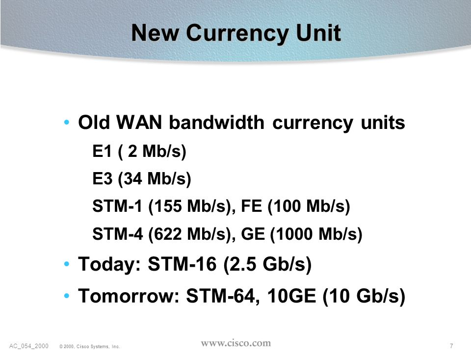 7AC_054_2000 © 2000, Cisco Systems, Inc. New Currency Unit Old WAN bandwidth currency units E1 ( 2 Mb/s) E3 (34 Mb/s) STM-1 (155 Mb/s), FE (100 Mb/s)