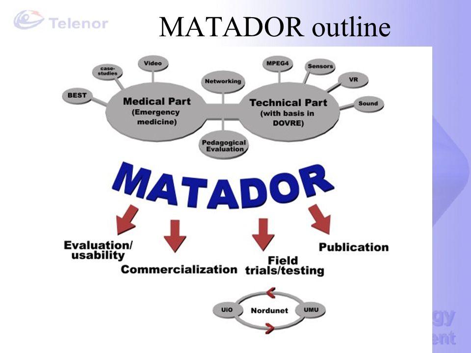 MATADOR outline