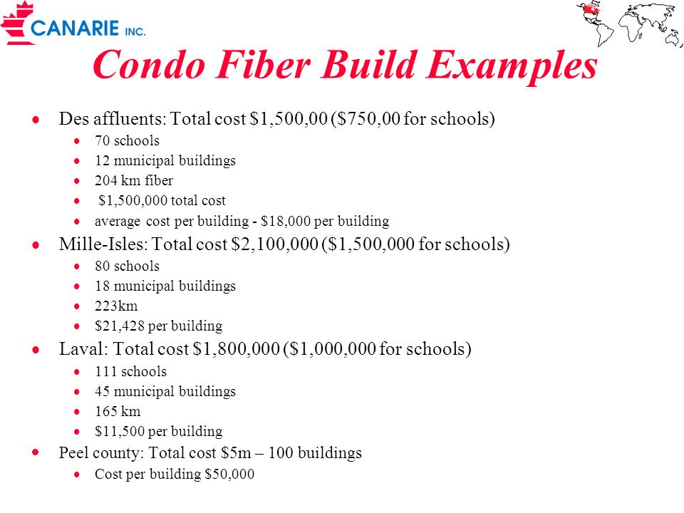 Condo Fiber Build Examples Des affluents: Total cost $1,500,00 ($750,00 for schools) 70 schools 12 municipal buildings 204 km fiber $1,500,000 total cost average cost per building - $18,000 per building Mille-Isles: Total cost $2,100,000 ($1,500,000 for schools) 80 schools 18 municipal buildings 223km $21,428 per building Laval: Total cost $1,800,000 ($1,000,000 for schools) 111 schools 45 municipal buildings 165 km $11,500 per building Peel county: Total cost $5m – 100 buildings Cost per building $50,000
