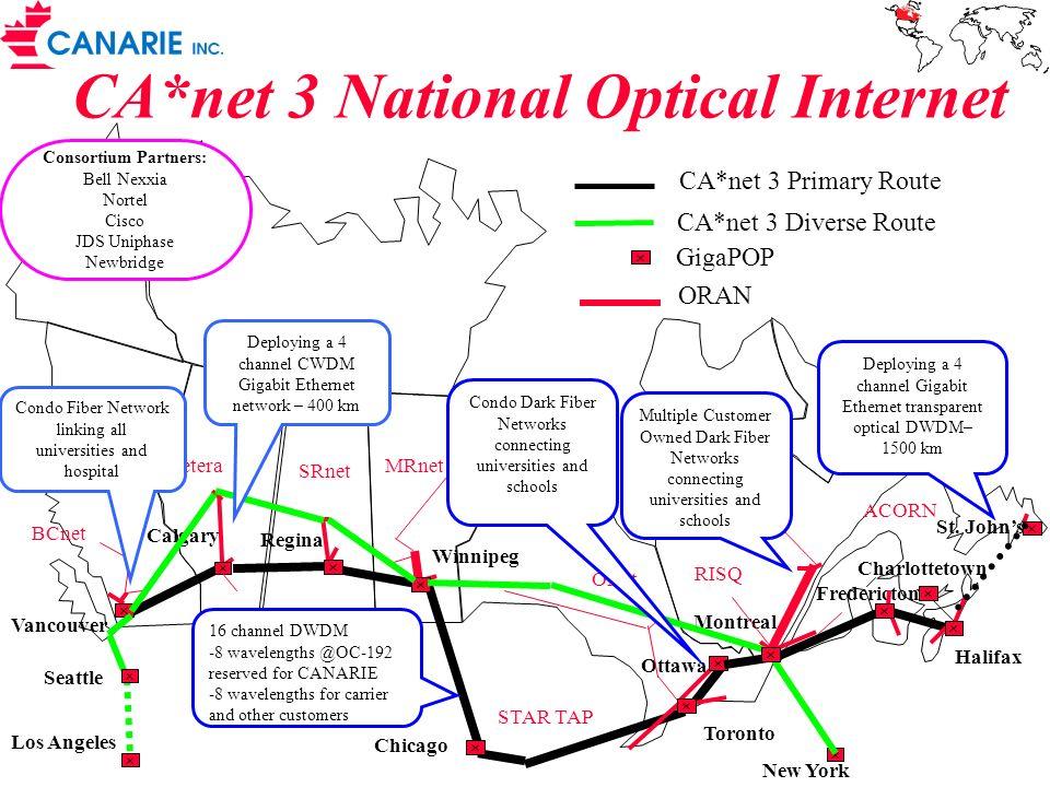 GigaPOP CA*net 3 National Optical Internet Vancouver Calgary Regina Winnipeg Ottawa Montreal Toronto Halifax St. Johns Fredericton Charlottetown ORAN